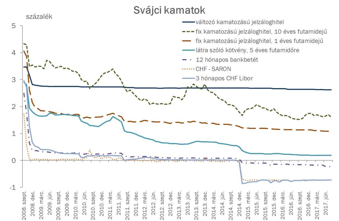 KG chart