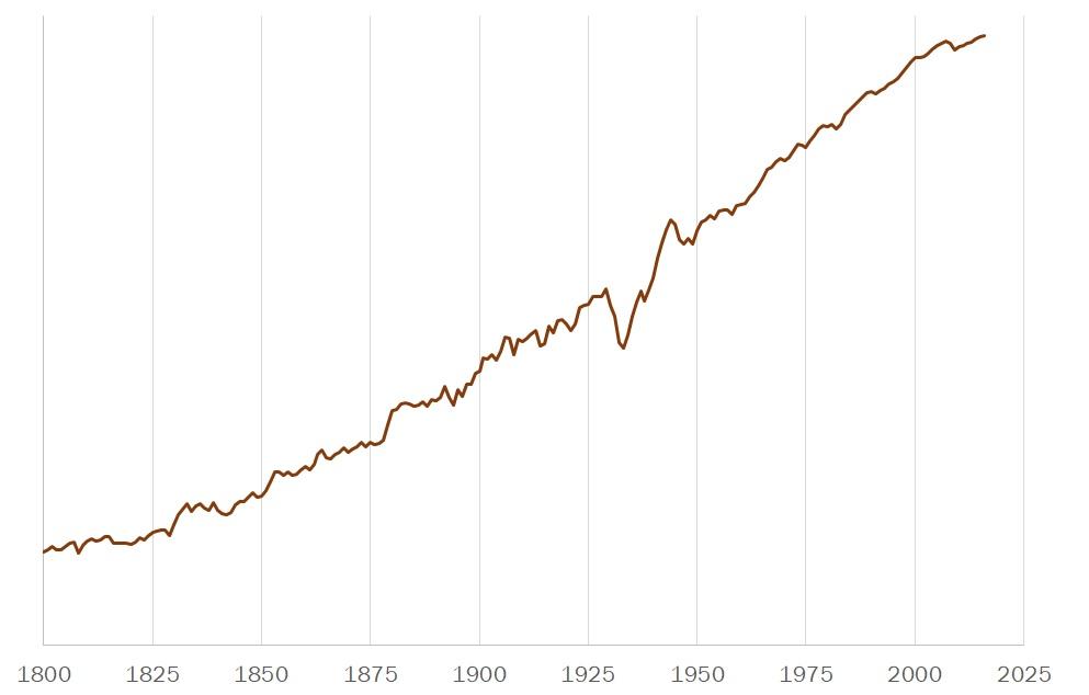 whatcrisis chart